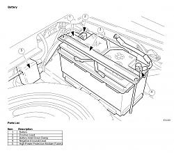 Xj Jaguar Battery Location Jaguar Fob Battery Wiring