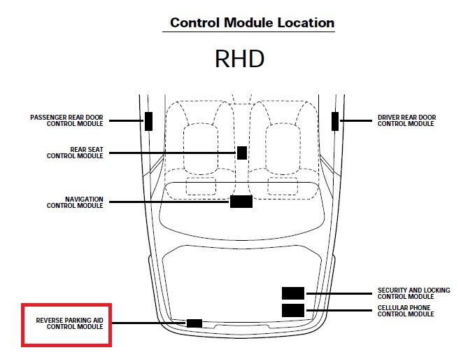 Reverse Light Wire For Park Sensor Or Wiring Diagram