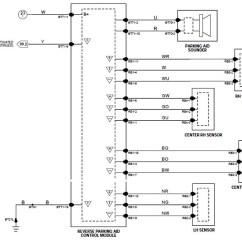 2001 Jaguar S Type Wiring Diagram 2002 Subaru Outback Exhaust Rear Parking Sensors. - Forums Enthusiasts Forum