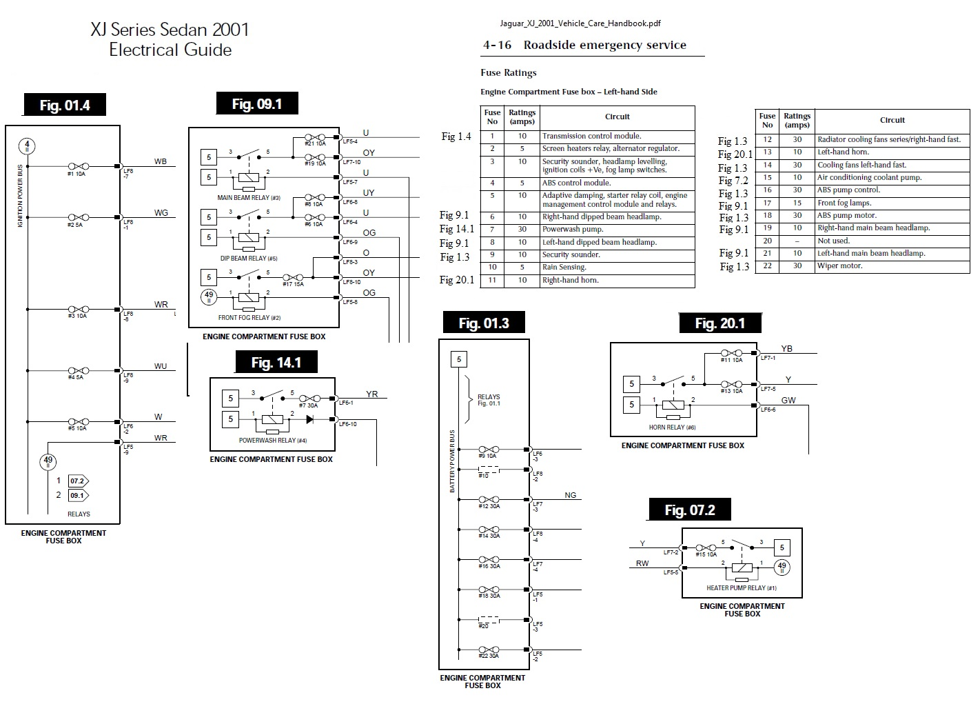 1998 Xjr Fuse Box Diagram : 25 Wiring Diagram Images