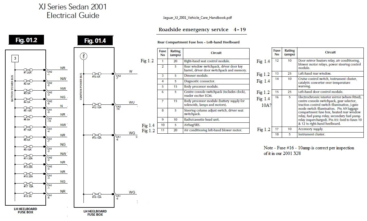 hight resolution of 2001 jaguar xj8 trunk fuse box jaguar auto fuse box diagram house fuse box location house