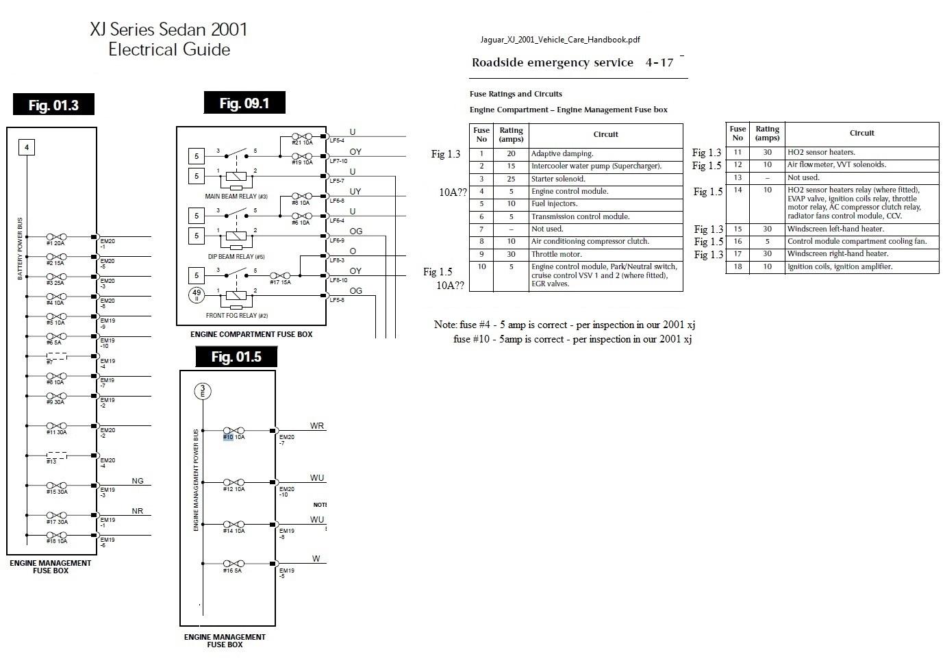 2003 jaguar s type wiring diagram electrical automotive xj front fuse box imageresizertool com