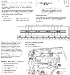 jaguar xk8 engine oil filter diagram enthusiast wiring diagrams u2022 rh rasalibre co 1997 jaguar xk8 [ 1019 x 1377 Pixel ]