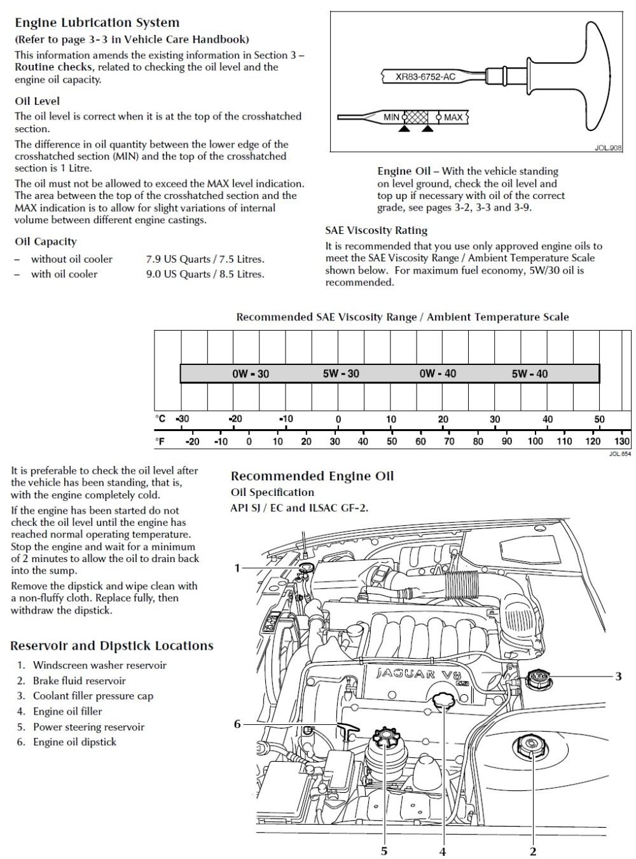 medium resolution of jaguar xk8 engine oil filter diagram enthusiast wiring diagrams u2022 rh rasalibre co 1997 jaguar xk8