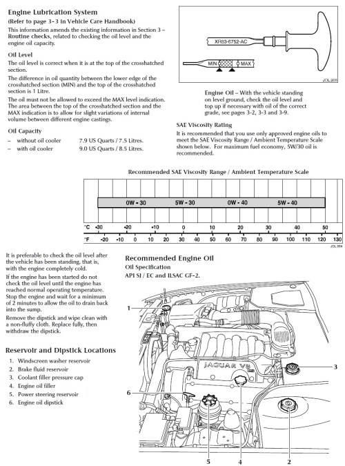 small resolution of jaguar xk8 engine oil filter diagram enthusiast wiring diagrams u2022 rh rasalibre co 1997 jaguar xk8