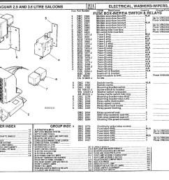 1994 jaguar xj6 center fuse box 31 wiring diagram images 1994 jaguar xj6 fuse box diagram [ 1294 x 918 Pixel ]