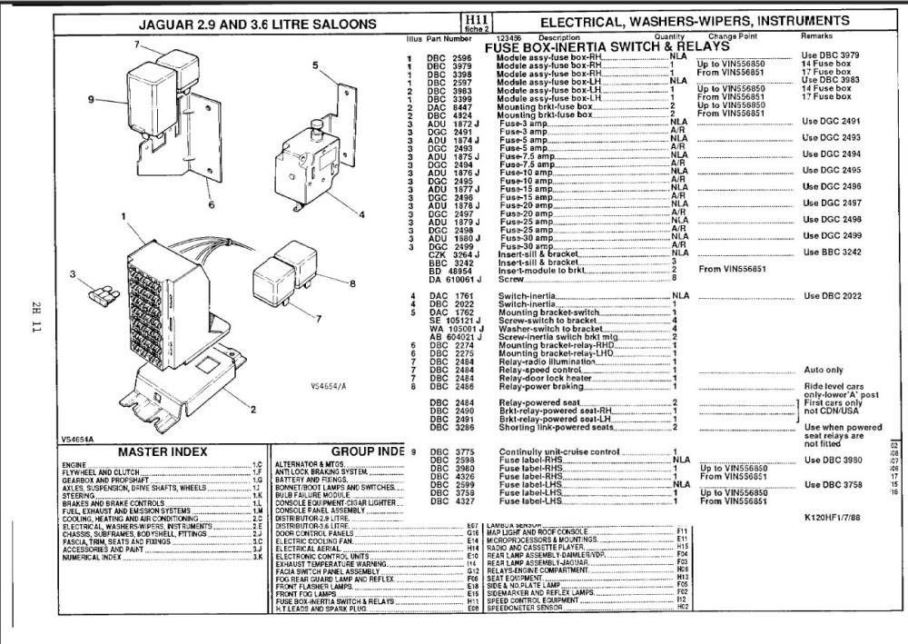 medium resolution of 1994 jaguar xj6 center fuse box 31 wiring diagram images 1994 jaguar xj6 fuse box diagram