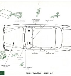 jaguar cruise control diagram wiring diagram val jaguar cruise control diagram [ 2338 x 1700 Pixel ]