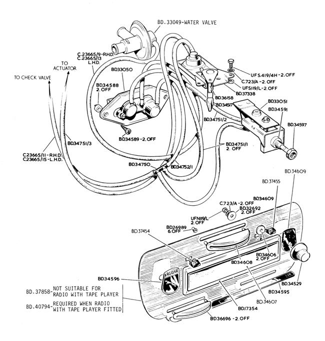 Jaguar Xj6 Series 3 Vacuum Diagram. Jaguar. Auto Wiring