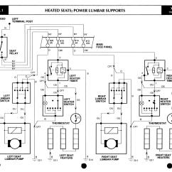 2003 Jaguar S Type Radio Wiring Diagram 3 Wire Photocell Xjs Seat Help Forums Enthusiasts