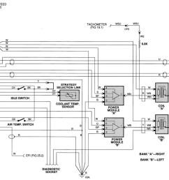 valley ignition harness melt 1989 marelli 2013 05 15 194318 90 xjs marelli digital ignition jpg  [ 1102 x 781 Pixel ]