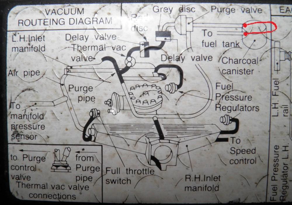medium resolution of jaguar xjs fuel tank wiring diagram wiring library fuel tank trunk fuel vapor smell yet