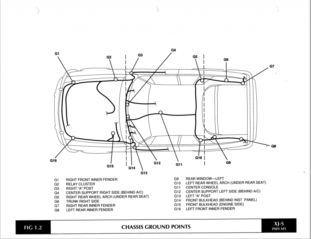 Jaguar Brake Diagram