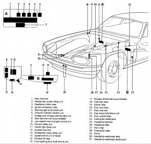 1988 Jaguar Xj6 Fuse Box Diagram Mercedes S500 Fuse Box