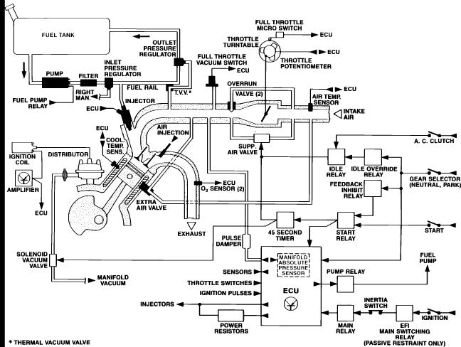 Jaguar Xjs Vacuum Diagram • Wiring And Engine Diagram