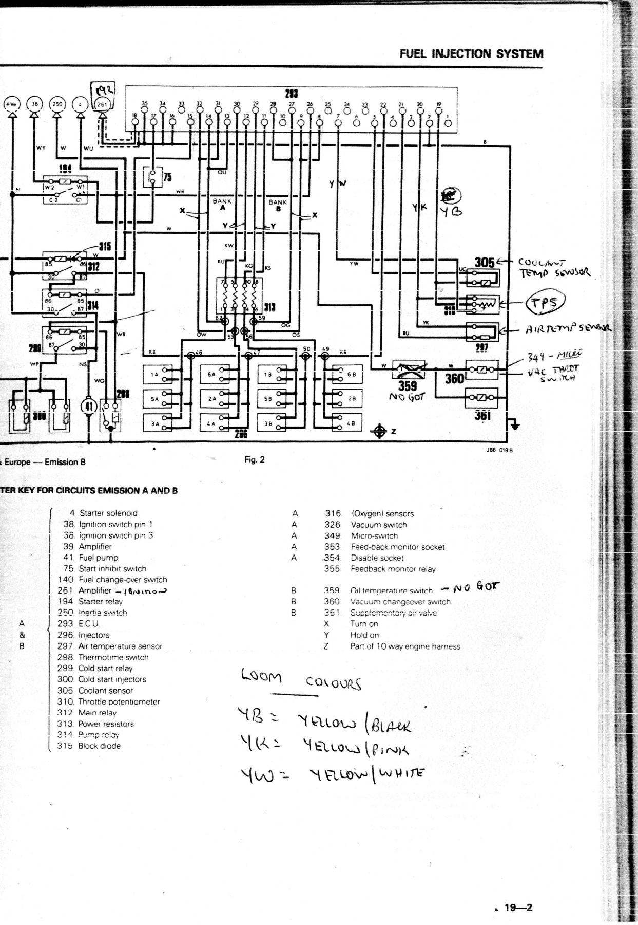 1988 Jaguar Xjs Wiring Diagram Schematic Diagrams Color Codes Example Electrical U2022 Chart