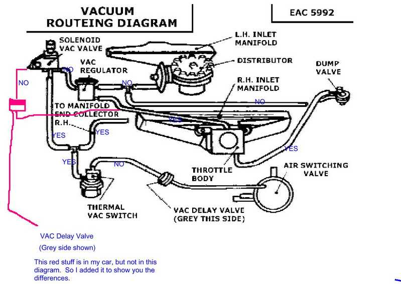 86 Jaguar Xjs Vacuum Diagram. Jaguar. Auto Wiring Diagram