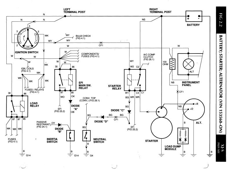 1993 xjs wiring diagram