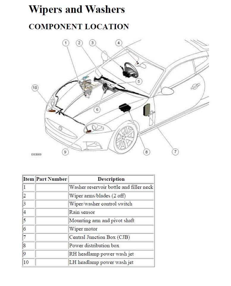 Windshield Washer Diagram Instrument Panel Diagram