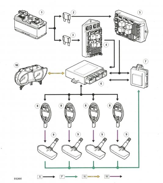 2011 Jaguar Fuse Box Diagram. Jaguar. Auto Wiring Diagram