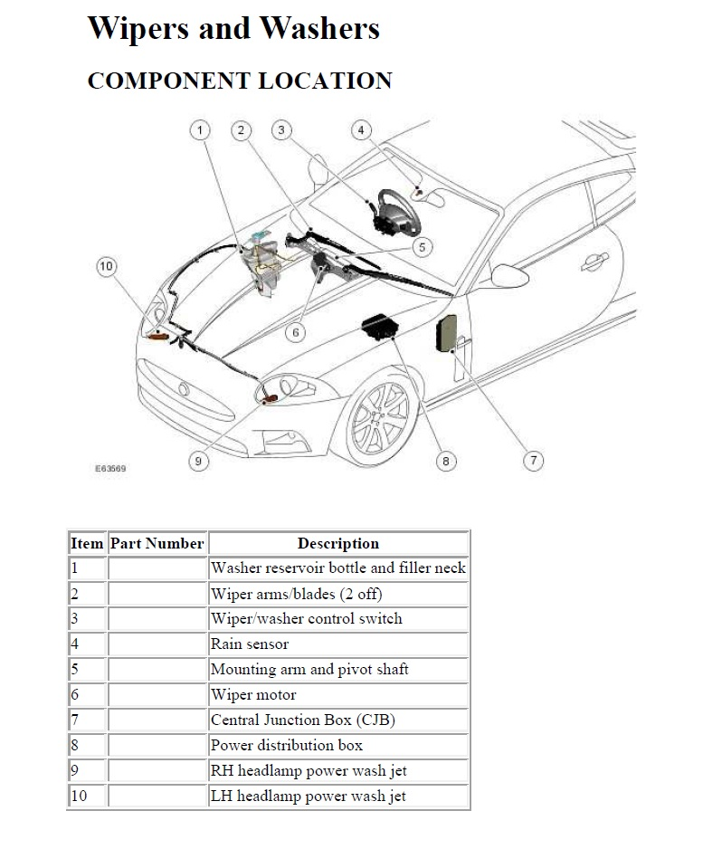 Service manual [How To Change Windshield Washer Pump 2010