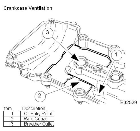 John Deere X300 Fuse Box Diagram