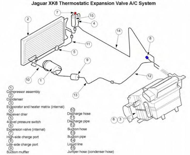 Jaguar Xjs Air Conditioning Wiring Diagram