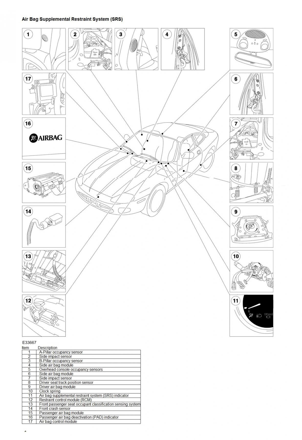 Airbag Warning Light | Wiring Diagram Database