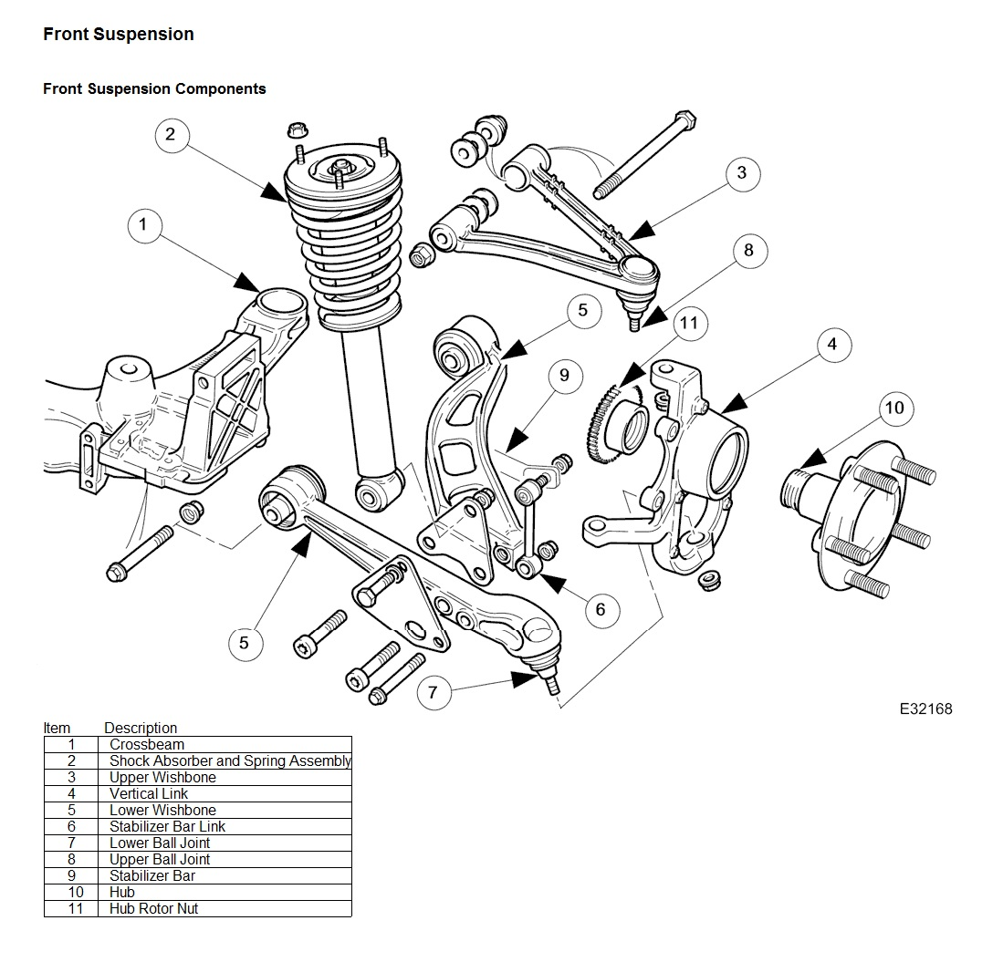 Are Pattern Ball Joints Any Good