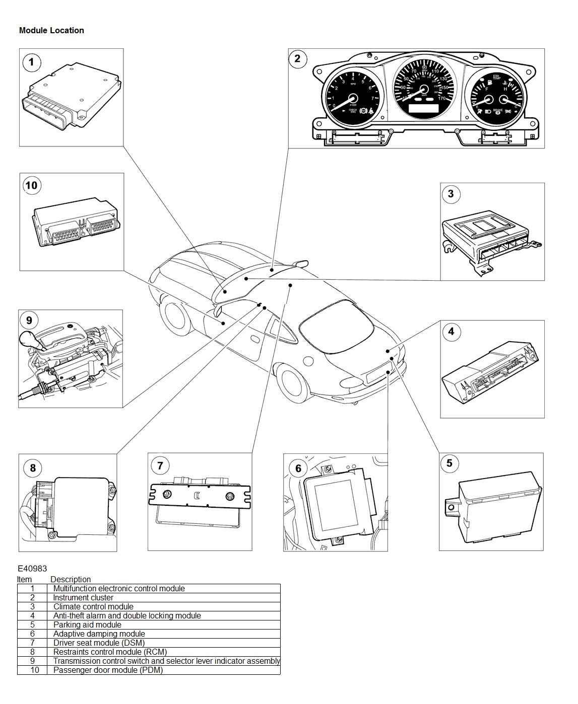 2001 Jaguar Xjr Fuse Box. Jaguar. Auto Fuse Box Diagram