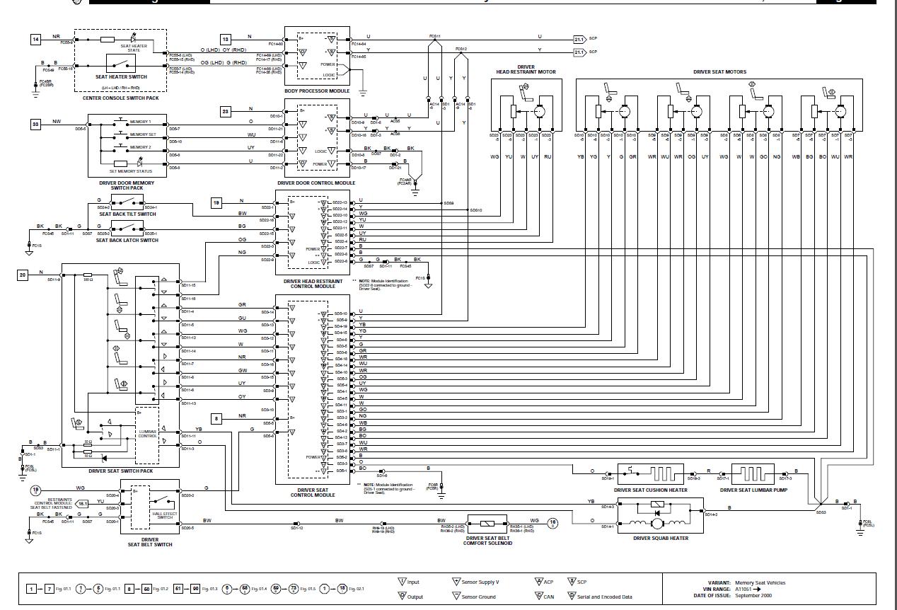 2001 jaguar s type wiring diagram venny venn xk8 fuse box kia sephia