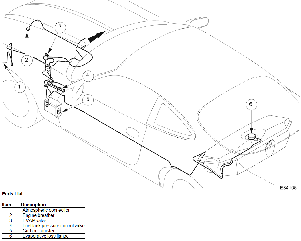 Fuel tank pressurization issue and now p0440 97 XK8