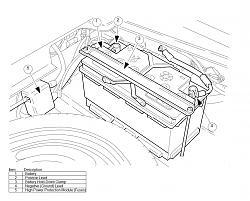Jaguar Xk Battery Location, Jaguar, Free Engine Image For
