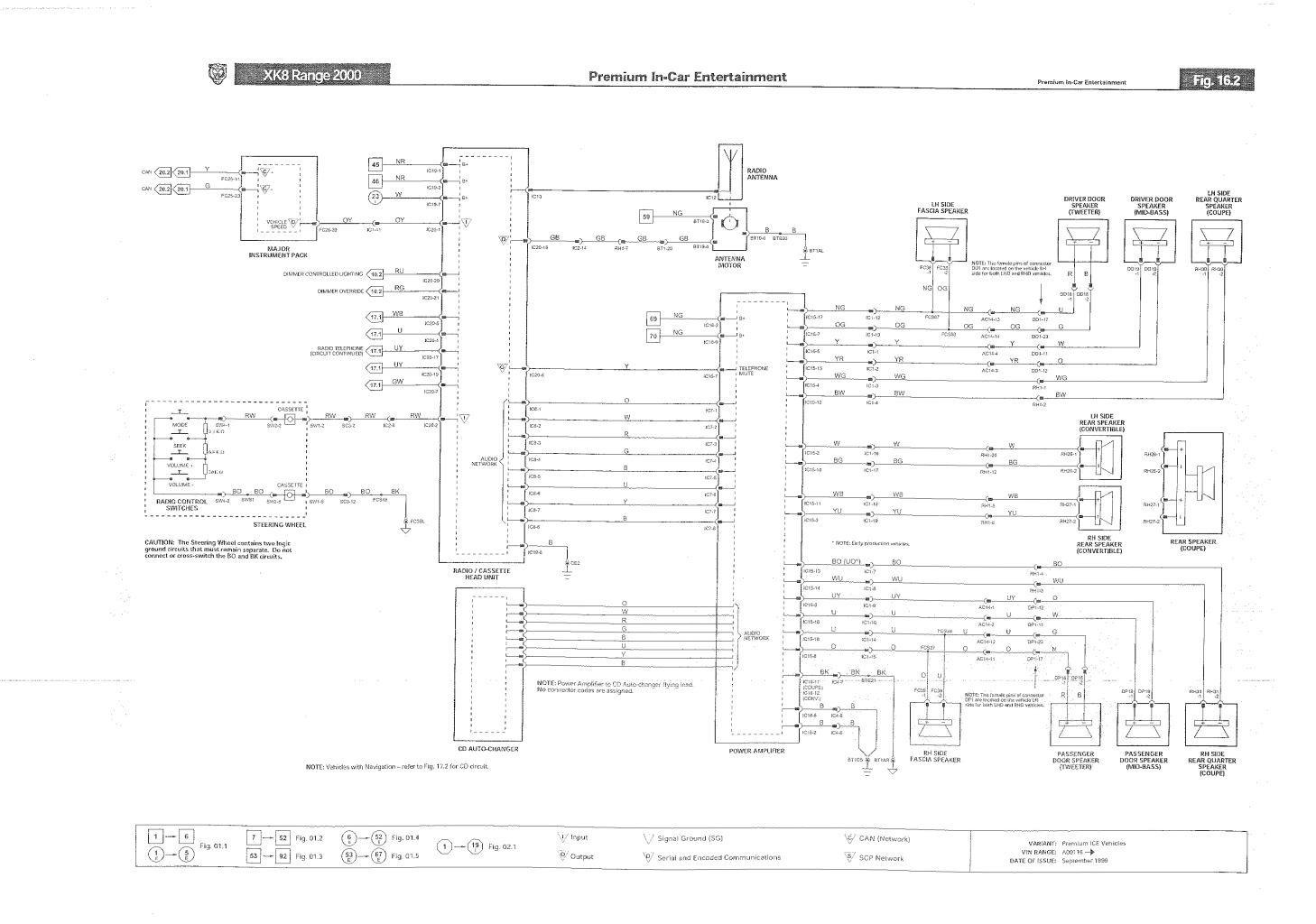 Jaguar X Type Audio Wiring Harness Diagram, Jaguar, Free