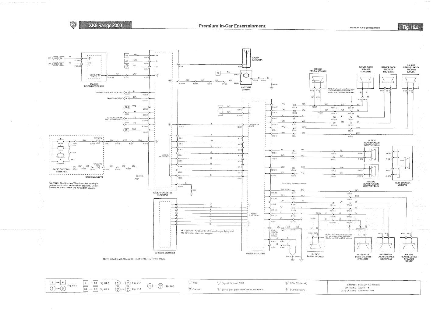 hight resolution of 2002 jaguar xkr parts diagrams jaguar auto wiring diagram 2001 jaguar xk8 warning lights 2002 jaguar xj8 fuse box diagram