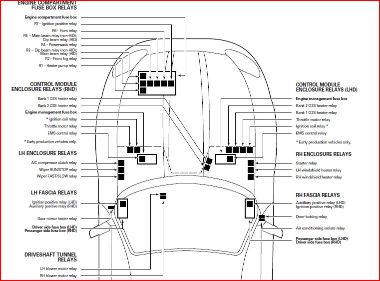 Jaguar Fpace 17 Parts Diagram. Jaguar. Auto Wiring Diagram