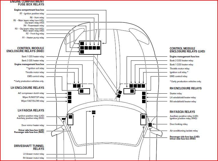 fuse and relay box diagram jaguar 2003 xjr