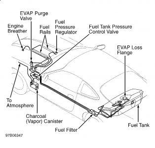 Eclipse Fuse Box Diagram Wiring Schematic Vacuum Line Shenanigans Jaguar Forums Jaguar