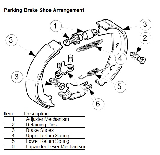My wife drove 50 miles with parking brake on. Help