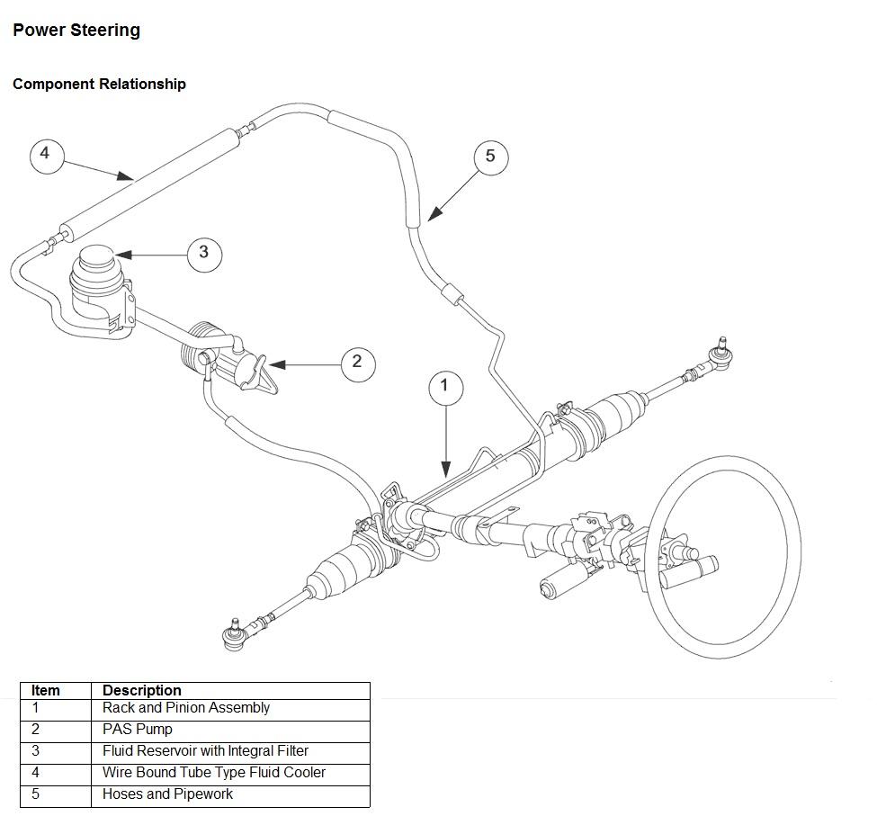 Service manual [2013 Jaguar Xk Series Steering Rack