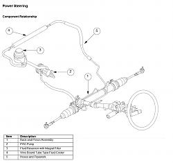 Jaguar Xk Power Steering Jaguar Power Wheels Wiring