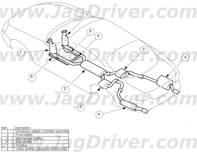 2004 Jaguar X Type Wiring Diagram 2000 Jaguar S Type
