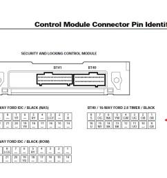 xk8 wiring diagram wiring diagramxk8 security module wiring jaguar forums jaguar enthusiasts forumxk8 security module wiring [ 1353 x 683 Pixel ]