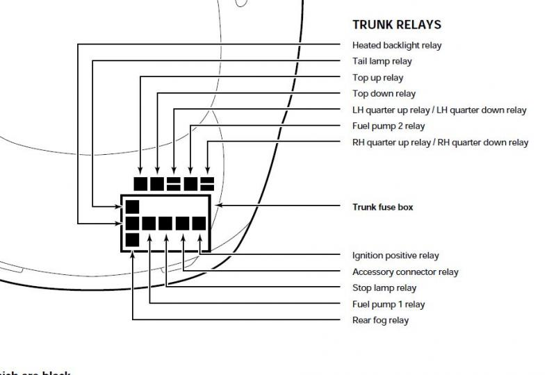 2013 Jaguar Xj Fuse Box Car Won T Start Error Code P1316 Engine Misfire