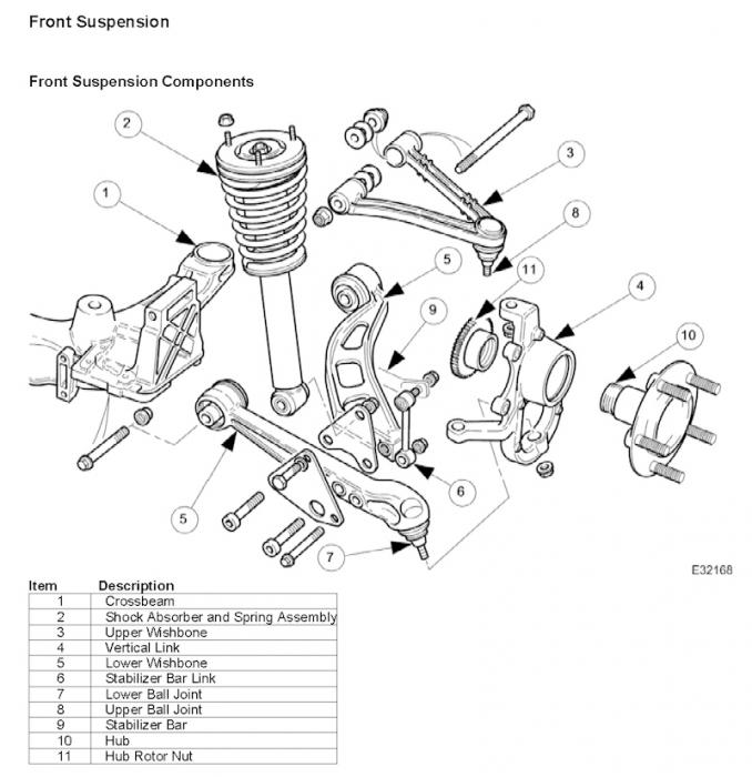 Service manual [Diagram For A 2011 Jaguar Xk Swingarm