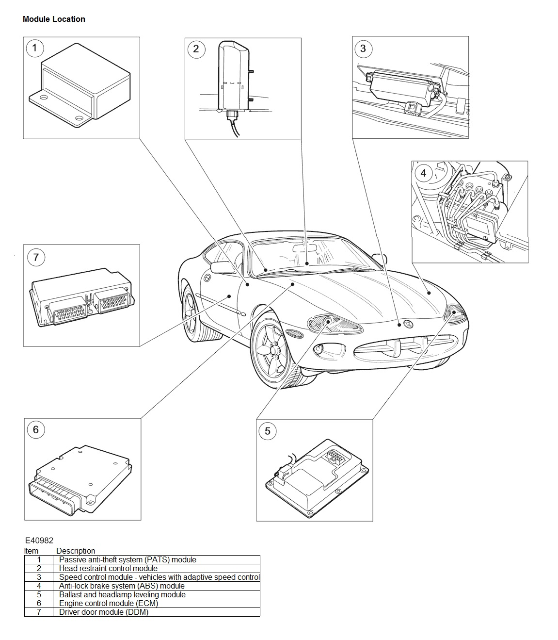 2001 Jaguar Xjr Fuse Box. Jaguar. Auto Wiring Diagram