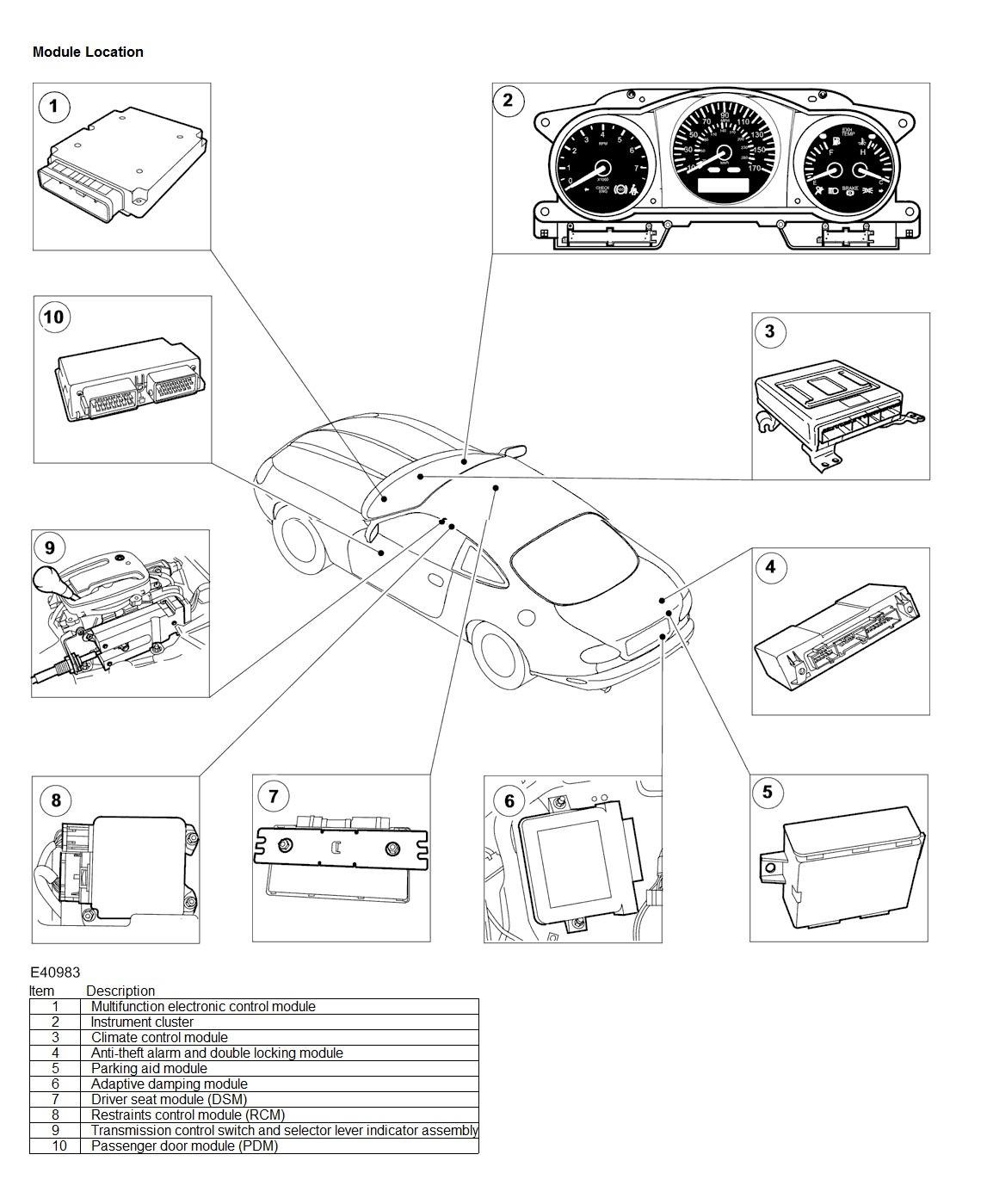 fuse box problems jaguar 2005 x type