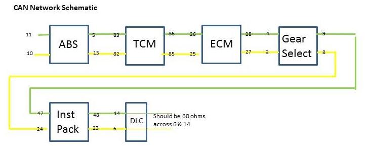 jaguar x type can bus wiring diagram photocell lighting problem forums enthusiasts forum