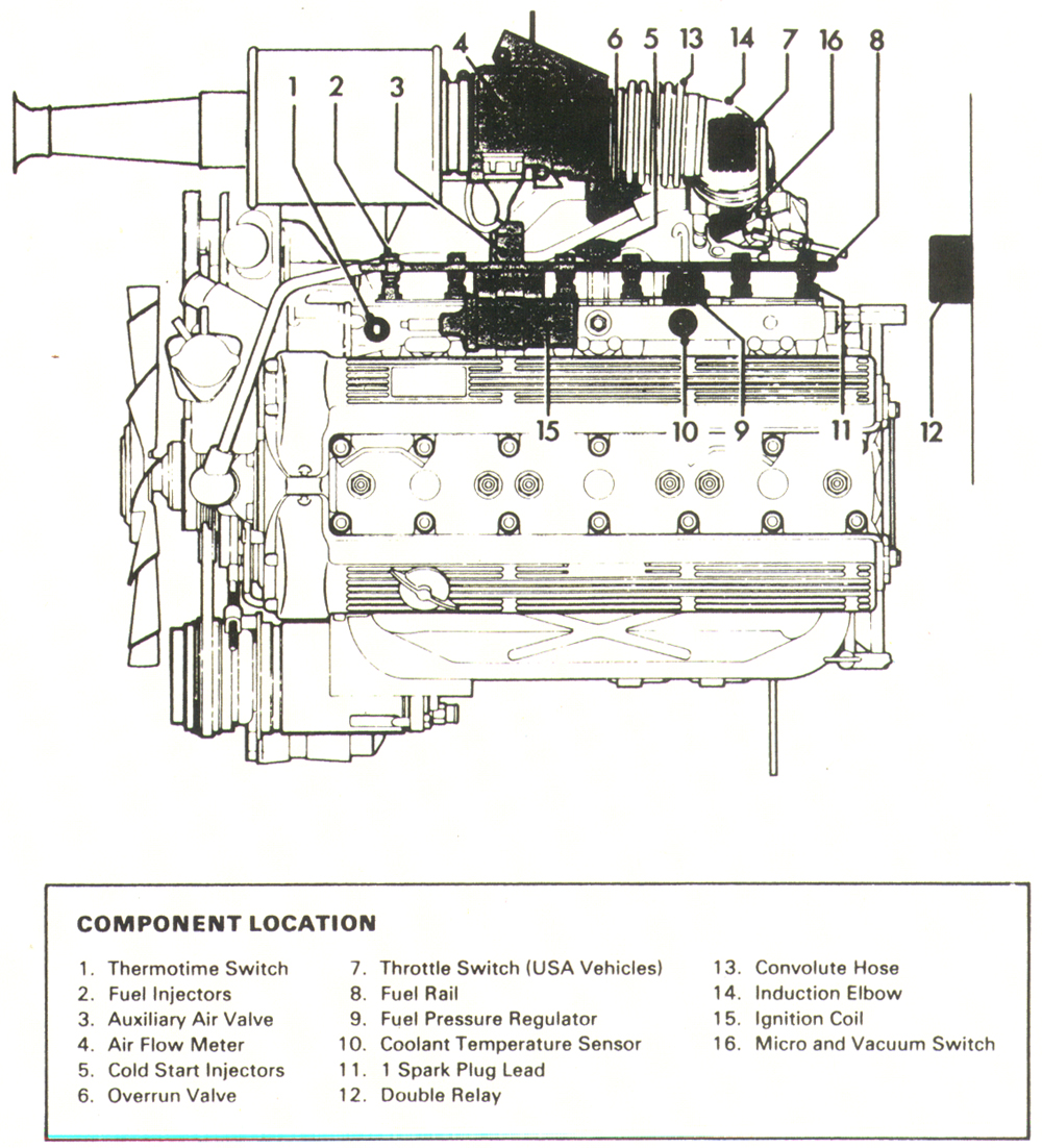 [DIAGRAM] 1986 Jaguar Xj6 Wiring Diagram FULL Version HD