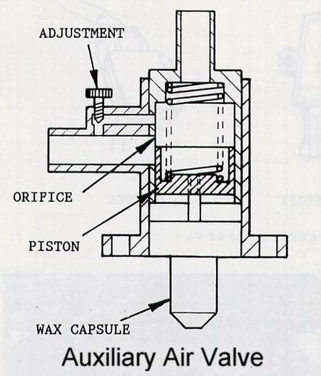 1995 Mazda Mx 3 Fuse Box Diagram. Mazda. Auto Fuse Box Diagram